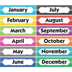 Shop Chevrons & Dots Monthly Headliners - Tcr5544 By Teacher Created Resources
