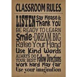 Burlap Classroom Rules Poster, TCR7403