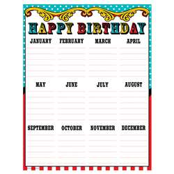 Carnival Happy Birthday Chart, TCR7571