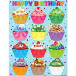 Cupcakes Happy Birthday Chart, TCR7626