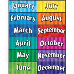 Months Of The Year Chart By Teacher Created Resources