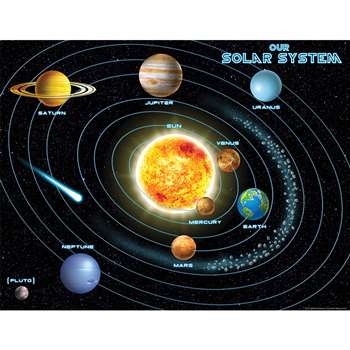 Solar System Chart by Teacher Created Resources: Science ...