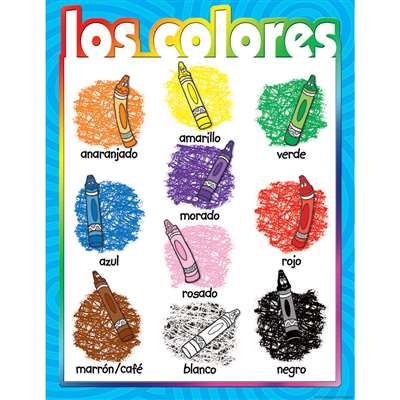 Colors Spanish Chart By Teacher Created Resources