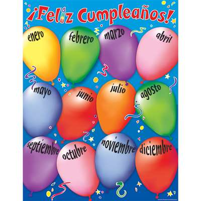 Happy Birthday Spanish Chart By Teacher Created Resources
