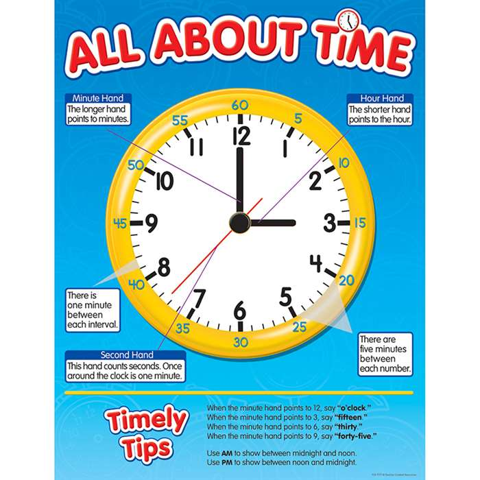 All About Time Chart By Teacher Created Resources