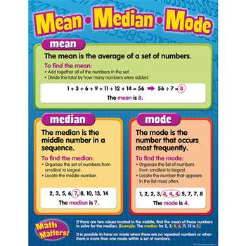 Mean / Median / Mode Chart By Teacher Created Resources