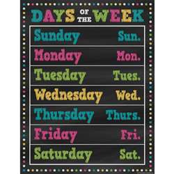 Chalkboard Brights Days Of The Week Chart, TCR7798
