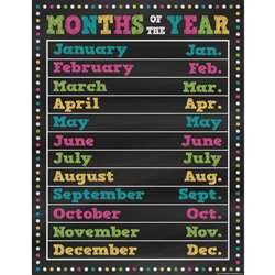 Chalkboard Brights Months Of The Year Chart, TCR7799