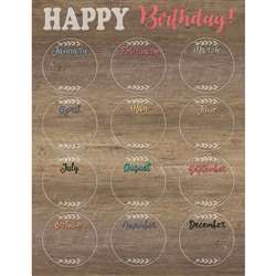 Happy Birthday Chart Home Sweet Classroom, TCR7924