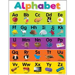 Colorful Alphabet Chart, TCR7926