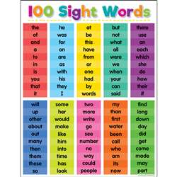 Colorful 100 Sight Words Chart, TCR7928