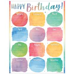 Watercolor Happy Birthday Chart, TCR7929