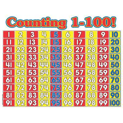 Counting 1-100 Math Wall Chart By Teachers Friend