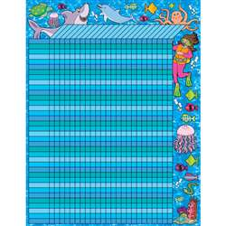 Chart Ocean Adventure 17X22 Plastic Coated By Teachers Friend