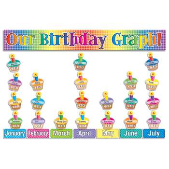 Bb Set Our Birthday Graph 32 Cupcakes Write-On/Wipe-Off By Teachers Friend