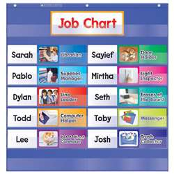 Class Jobs Pocket Chart Gr K-5 By Teachers Friend