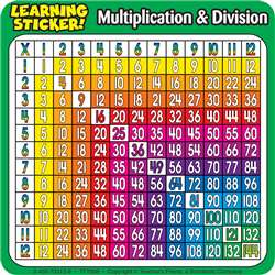 "Multiplication-Division Learning Stickers 4""X 4"" 20 Ct By Teachers Friend"
