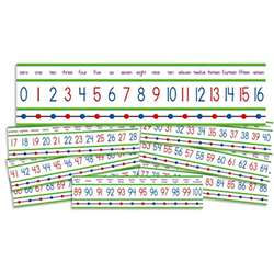 Mini Bulletin Board Set Numbers 0-100 By Teachers Friend