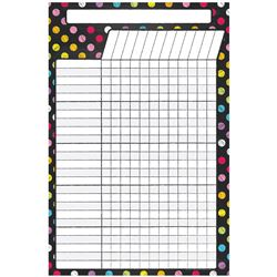 Magnetic W&W Incentive Chart Neon Chalk 12X18, TOP10609