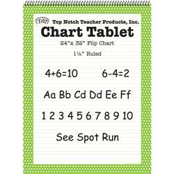 Polka Dot Chart Tablet Green 1.5 Ruled - Top3848 By Top Notch Teacher Products