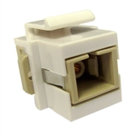 WholesaleCables.com 30SC-SC400 Keystone White SC Fiber Optic Network Coupler
