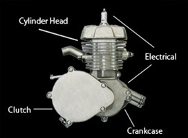 Motorized Bicycle Engine Parts