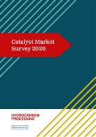 HP Catalyst Market & Brand Survey Report 2020