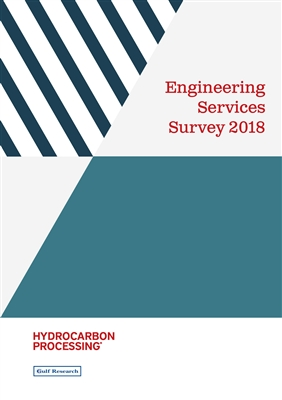HP Engineering Services Market Survey Report 2018