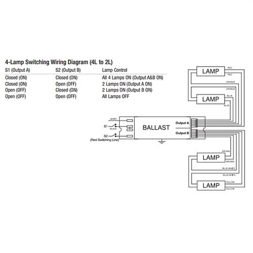 rapid start ballast wiring diagram sylvania 49161 qtp 4x54t5ho unv psn htw nl 4 lamp t5  sylvania 49161 qtp 4x54t5ho unv psn htw nl 4 lamp t5
