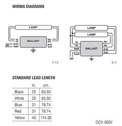 Halco 52118 | 2-Lamp 4' T12 Fluorescent Ballast | USALight.com on