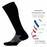 Thorlo Compression Socks
