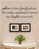 HOME is where family gathers, love resides, memories are created, and laughter never ends. Vinyl Wall Art Decal Sticker