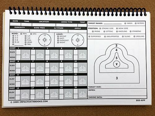 Rifle Data Book