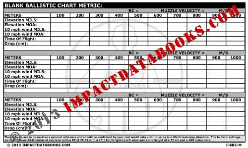 Ballistic Chart Meters