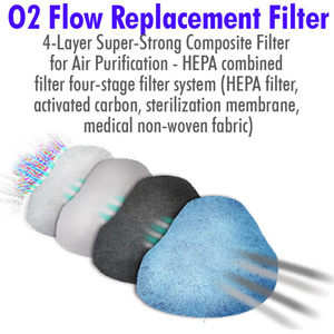 O2 Flow Replacement Filter - True HEPA + Carbon Filter - 4 Stage HEPA H-13 Carbon Filtration (21430)