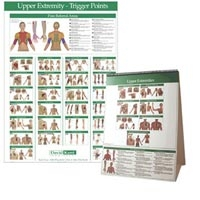 Trigger Point Chart Upper Extremity (573 0138)