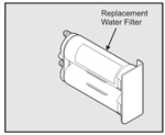 RWFVRF Freestanding French-Door Water Filter