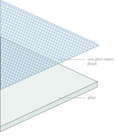 diagram of coating layers on reflection control glass