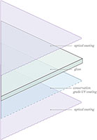 diagram of coating layers on museum glass