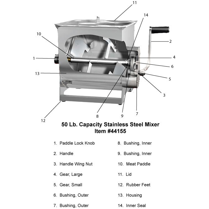 stainless steel meat mixer - Meat Mixer