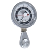 Baseline Hydraulic Pinch Gauge