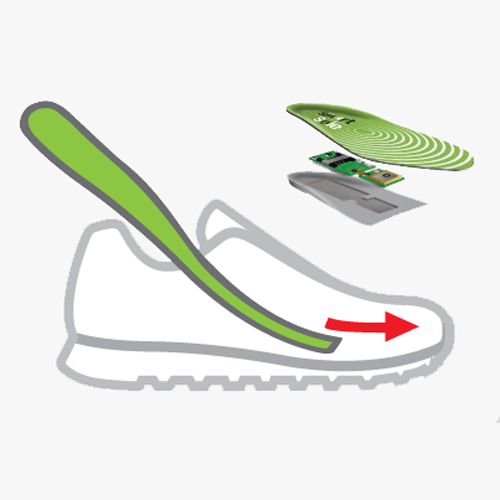 GPS Smart Sole Tracking Solution