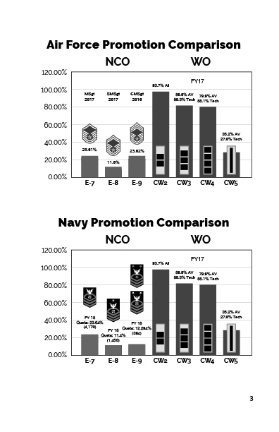 surviving wocs a guide to applying for the warrant officer rh mentormilitary com Warrant Officer Ranks Navy Warrant Officer