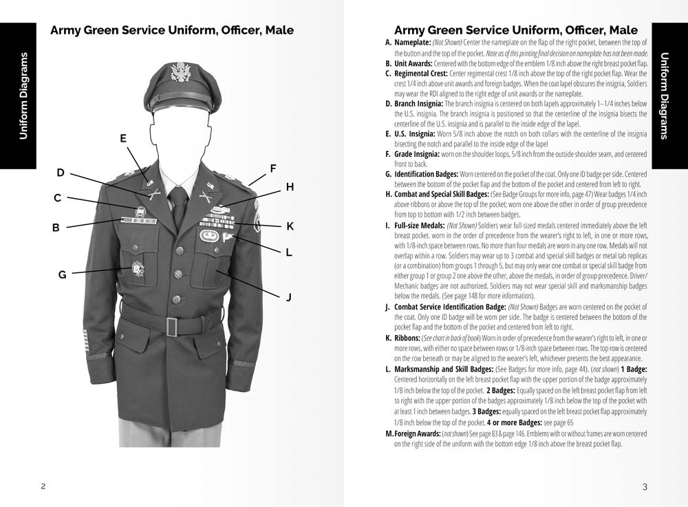 Military Laws on Dating