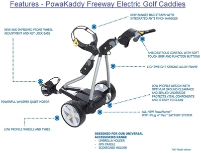 PowaKaddy FW3s - Lithium Battery Electric Golf Caddy