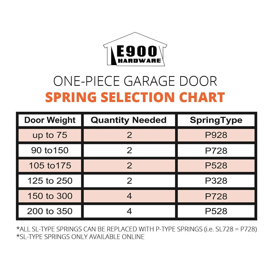 Exelent craft wire gauge chart picture collection electrical wire gauge weight table image collections wiring table and diagram greentooth Images