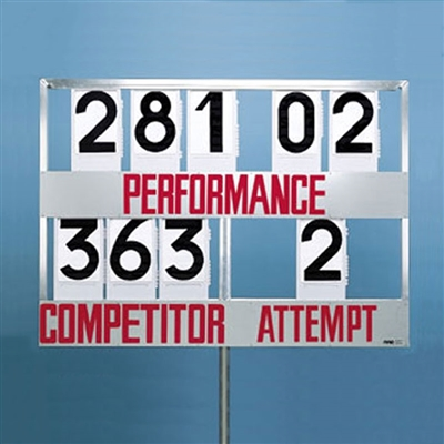 Performance Scoreboard with Base Shown