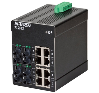 712FX4 Industrial Ethernet Switch