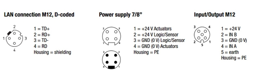 Lumberg Automation 0980 ESL 811 16 Digital Input, Ethernet Active M12 on s10 wiring diagram, m43 wiring diagram, l7 wiring diagram, m37 wiring diagram, n14 wiring diagram, l6 wiring diagram, g3 wiring diagram, m19 wiring diagram, m47 wiring diagram, e1 wiring diagram, m11 wiring diagram, l3 wiring diagram, m38 wiring diagram, n20 wiring diagram, m2 wiring diagram, m27 wiring diagram, m50 wiring diagram, l14 wiring diagram, s1 wiring diagram, m55 wiring diagram,