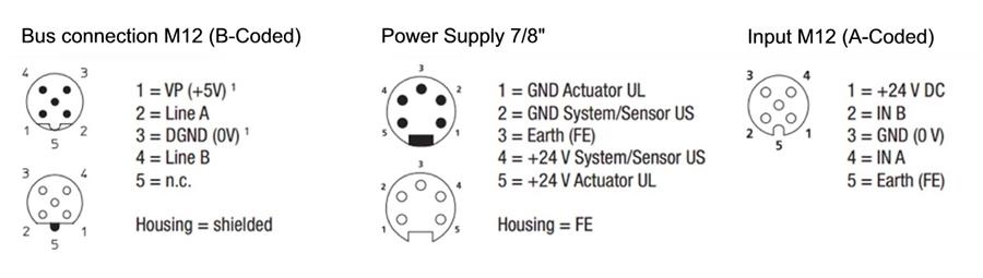 lumberg automation 16 digital input profibus active m12 rh productsforautomation com